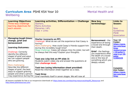 Year-10-SOW-health-wellbeing-1.docx
