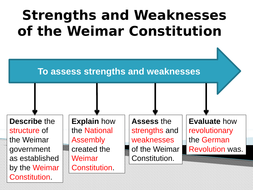 weimar constitution strengths and weaknesses