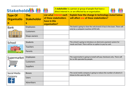 Stakeholders Activity Sheet