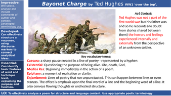 Power and conflict poetry cluster: Bayonet Charge by Ted Hughes