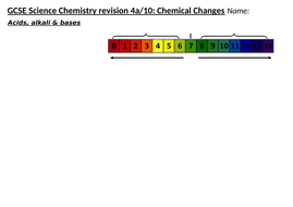 AQA 9-1 GCSE Science/Chemistry: 4  Chemical Changes [first half] revision /  summary sheet
