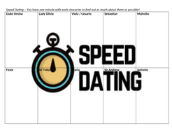 Sparks Speed Dating Reviews