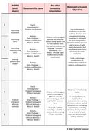 Year-2---Contextual-Sheet---Investigations-(1).pdf