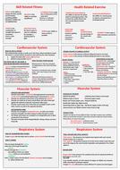 GCSE-PE-Edexcel-(9-1)-Revision-Flashcards-New.docx