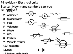 GCSE Circuits and Household Electricity revision mats P4/5