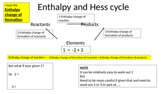 A level chemistry revision on Hess cycle calculations and ...