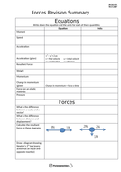 Forces-summary.docx