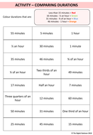 Year-2---ACTIVITY---Compare-durations.pdf