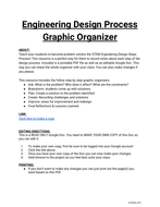 Stem Engineering Design Process Graphic Organizers Editable In Google Docs Teaching Resources