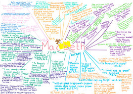 Macbeth Key Quotes - Themes and Characters Mind Maps on the crucible plot map, beowulf plot map, legend plot map, antony and cleopatra plot map, romeo and juliet plot map, the giver plot map, 11 century scotland map, english plot map, hamlet plot map, 11th century scotland map, aida plot map, antigone plot map, plot flow map, othello plot map, the hunger games plot map, unbroken plot map, character mind map,