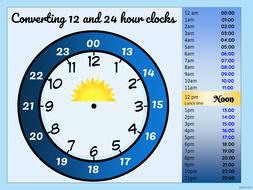 24-Hour-Clock.pdf