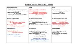 Bitesize Quotes A Christmas Carol Teaching Resources