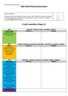 Paper-1-(9)---Methods-of-training.docx