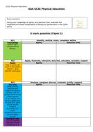 AQA GCSE PE 6+9 Mark exam question scaffolds