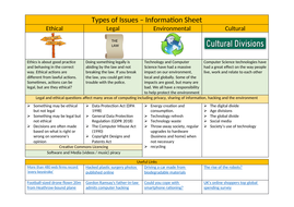 Ethicla-Legal-Environmental-Cultural-Issues-Activity-Sheet.docx