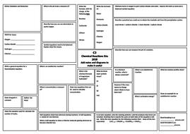OCR Gateway GCSE 9-1 C1 C2 C3 C4 C5 C6 Revision