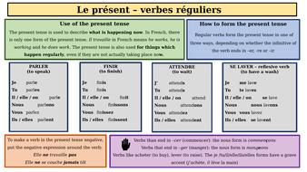 Ks3 Gcse French Le Present Verbes Reguliers Et Irreguliers Explanation Teaching Resources
