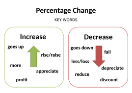 Perc---Percentage-change-keywords.docx