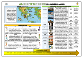 Ancient Greece Knowledge Organiser!