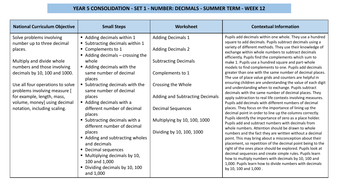 planning-and-unit-of-work-contextual-sheet.pdf
