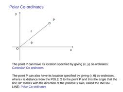 FP2-Polar1_sketching.pptx
