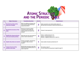Atomic-Structure-and-the-Periodic-Table-Knowledge-Check---Foundation.pdf