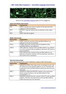 LMC-instruction-set-help.docx
