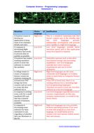 Programming-languages----homework-2-(Answers).docx