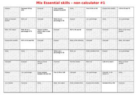 Maths GCSE 9-1 - Foundation - Non calculator - Revision Mats