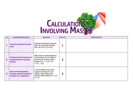 Calculations-involving-Masses-Knowledge-Check---Foundation-Blank.pdf