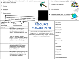 EDEXCEL GCSE (9-1) Geography A:  Energy Resource Management - Topic 6A Revision Sheets