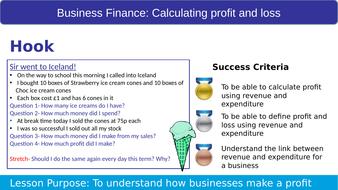 Finance-Calculating-Profit- (Student).pptx