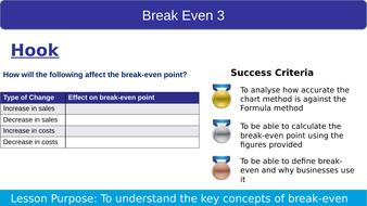 Finance-Lesson--Break-Even-3.pptx