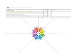 Tasc wheel science investigation worksheet by hjreddish teaching tasc wheel science investigation worksheet ibookread Download