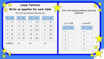 Linear Patterns Worksheet