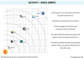 Year-5---ACTIVITY---Space-orbits.pdf