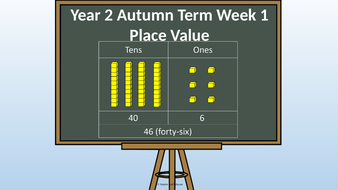 year-2-place-value-powerpoint-week-1.pptx