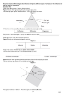 GCSE Physics AQA P6 Waves - Required Practical 9 Reflection & Refraction