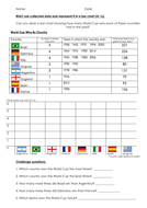 World-Cup-Bar-Charts-Differentiated.pdf