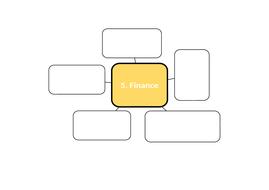 Finance-Mind-Map.docx