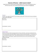 Activity---Sources-of-finance-best-method-STUDENT.docx