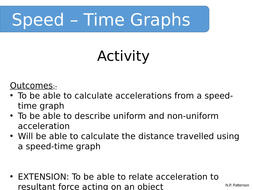 Speed - Time Graphs GCSE (with Forces)
