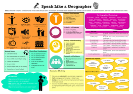 Speak-Like-a-Geographer-Write-Like-a-Geographer-Placemat-.pdf