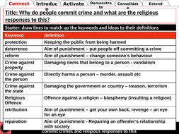 Religion and Crime