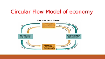 Circular -Model of Economic Flow