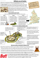 9-1 Anglo Saxon  and Norman England: Motte and Bailey Castles Revision Sheet