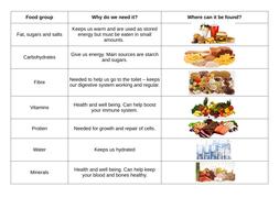 food-group-card-sort.pptx
