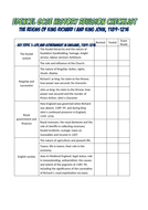Edexcel History Paper 2 Revision Checklist: The Reigns of King Richard I and King John, 1189-1216
