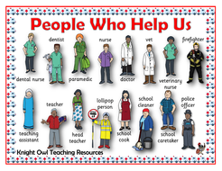 People-Who-Help-Us-Word-Card.pdf