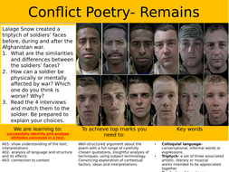 Conflict Poetry: Remains by Simon Armitage